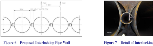 interlocking steel pipe piling system
